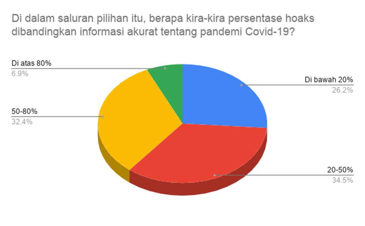 File-3
